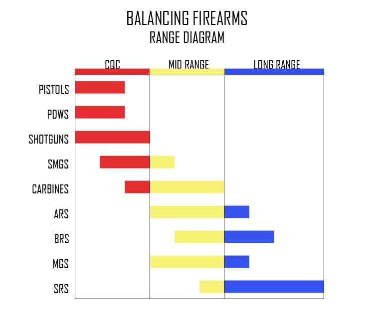 http://resources.firearms-source.com.s3.amazonaws.com/img/devblog/blog002/range_diagram.jpg